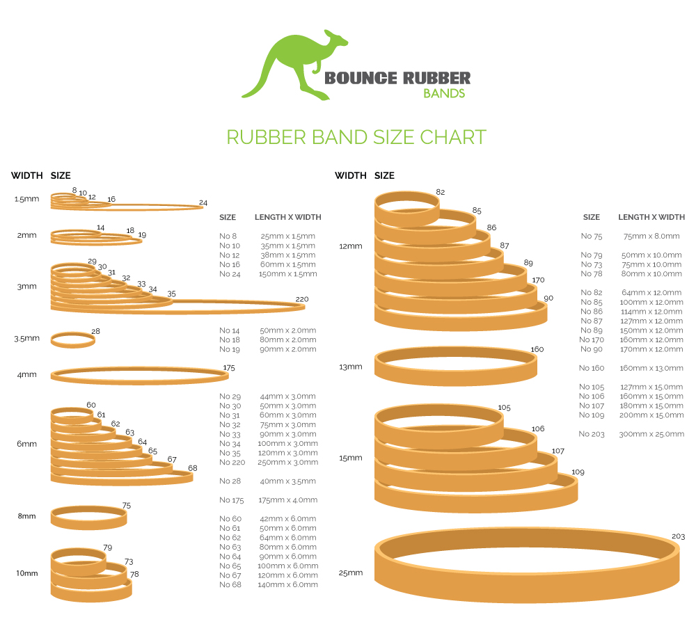 Rubber band size chart bounce rubber bands